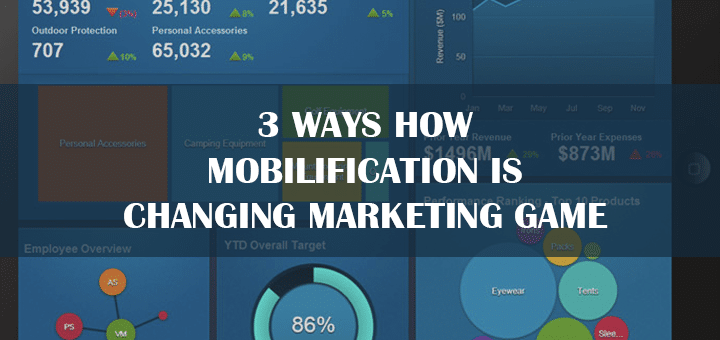 3 Ways How Mobilification is Changing Marketing Game