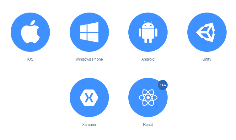 Parse review