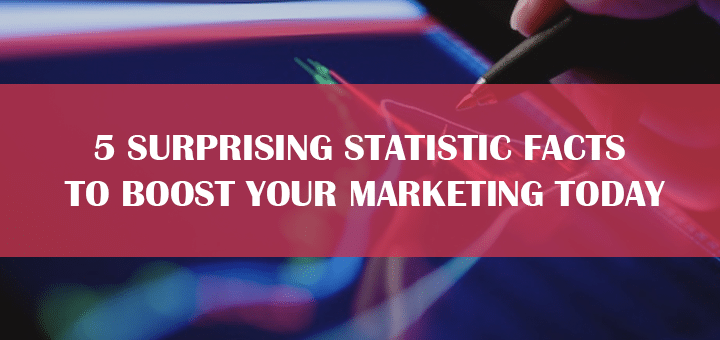 Marketing stats