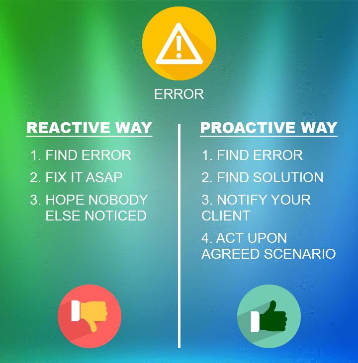 proactive scheme