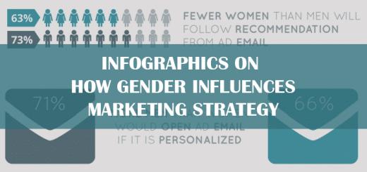infographics gender