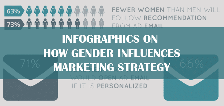Infographics on How Gender Influences Marketing Strategy