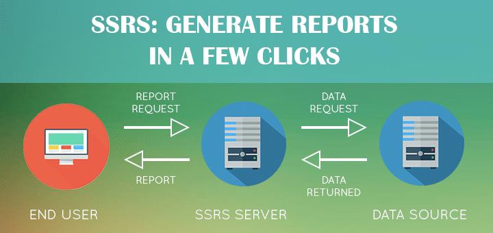 SSRS: Generate Reports in a Few Clicks