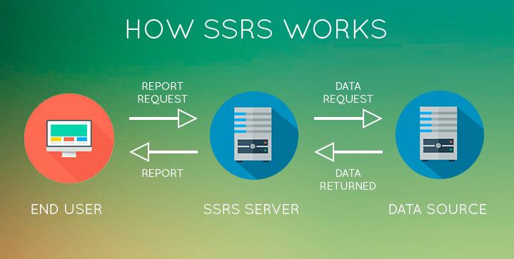 ssrs scheme