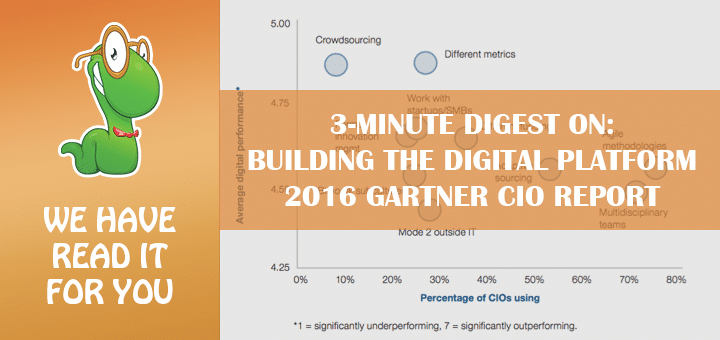 3-Minute Digest on: Building the Digital Platform 2016 Gartner CIO Report