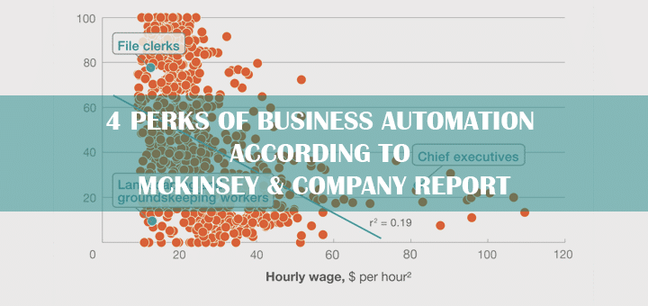 4 Perks of Business Automation According to McKinsey & Company Report