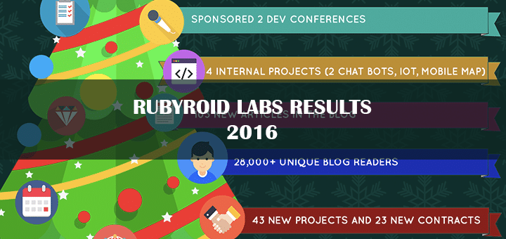 Rubyroid Labs Results 2016 [INFOGRAPHICS]