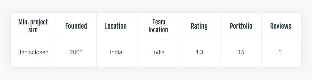 ror developer rates - Company L2