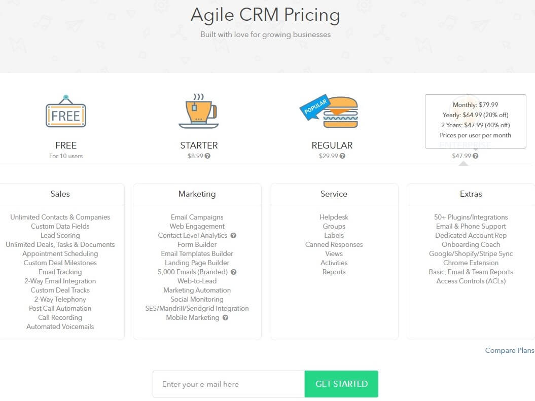 how to build a crm from scratch in agile crm pricing