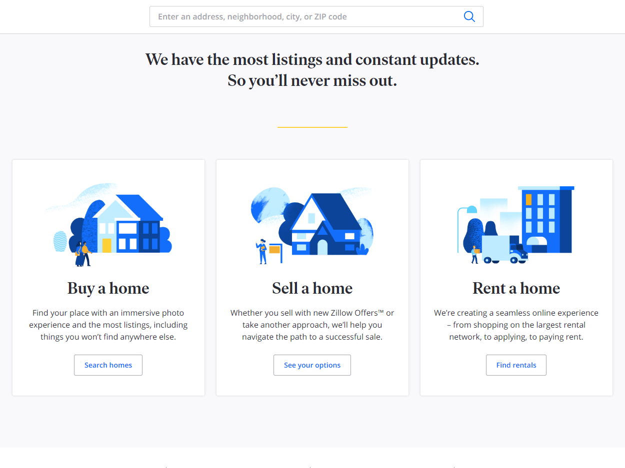 real estate listing management software zillow