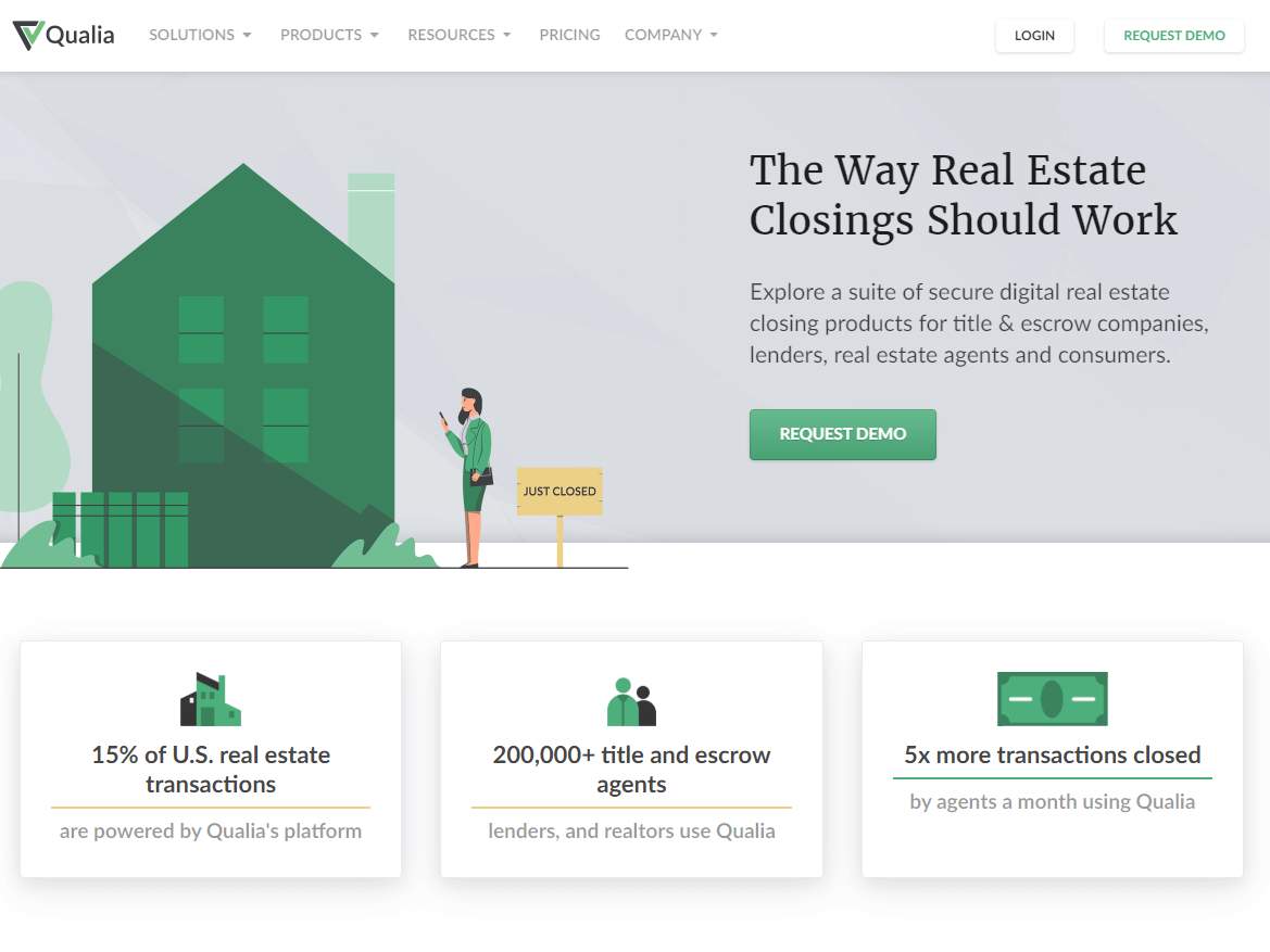 real estate crm tools qualia