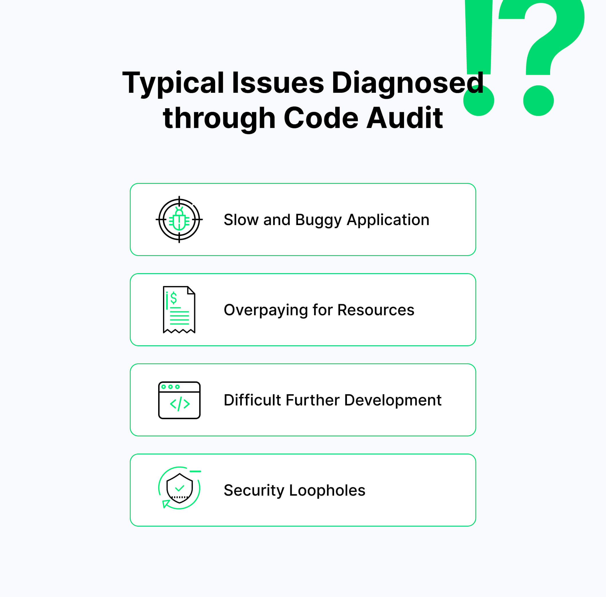 issues diagnosed through code audit