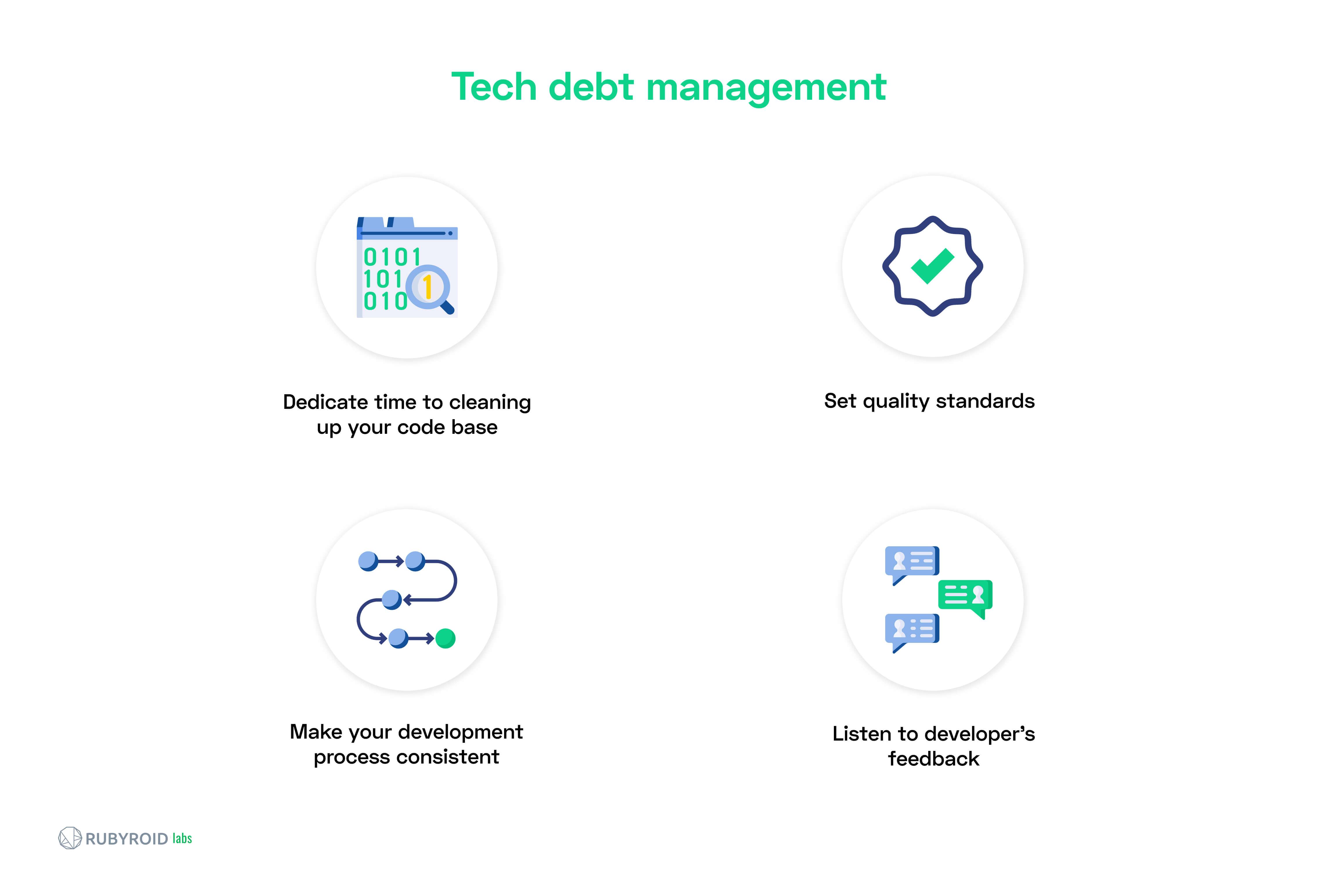 tech-debt-management